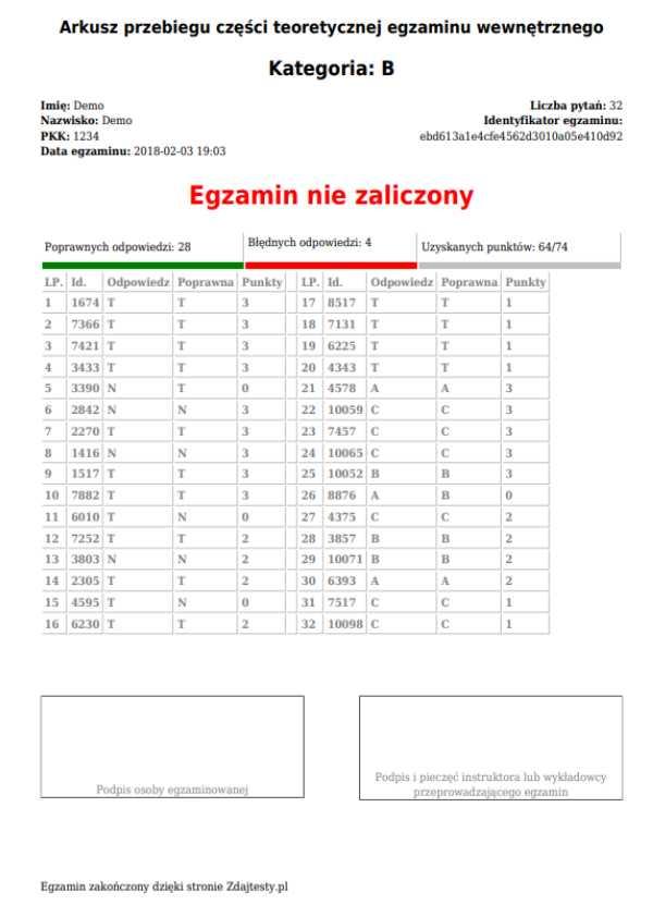 www.zdajtesty.pl