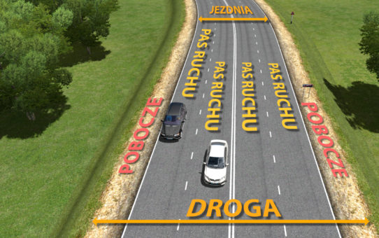 Podstawowe określenia z kodeksu drogowego.